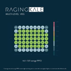 Kale PAR Map Veg