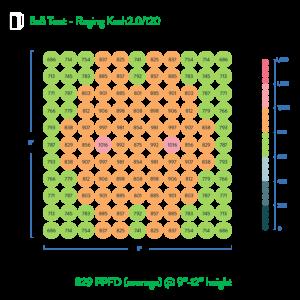 Scynce_Kush2_PAR-map-5×5-1